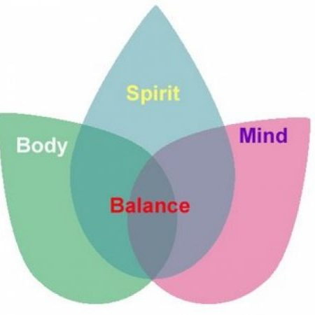 Body Spirit Mind Balans